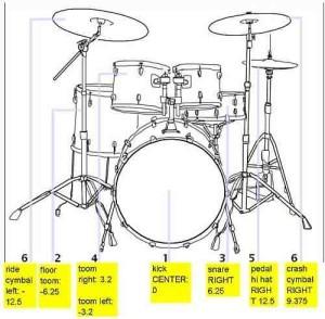 standard drum panning in audio mixing