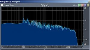 Guitar frequency spectrum