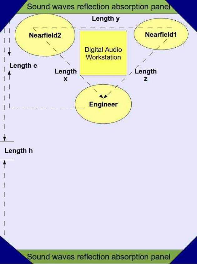 Beautiful Mixing Studio Setup Acoustic DesignPage 2 How To Improve Home Studio  Acoustic Treatment. Acoustic Design Part 29
