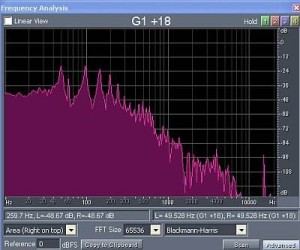 Chord verification in Frequency analysis