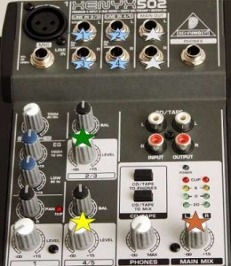 sample mixer