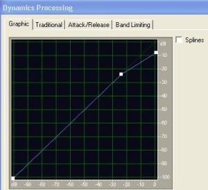 classic compression