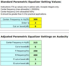 screenshot of the audacity parametric equalizer setting
