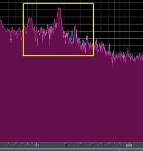 frequency spectrum plot of bass guitar