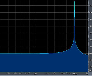frequency spectrum of the original audio