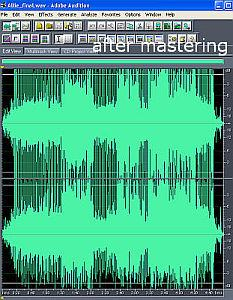After mastering waveform