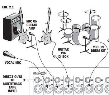 xlrinputmixer Speaker Wiring Diagram Series Vs Parallel on
