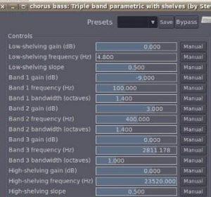 Bass guitar parametric equalizer settings