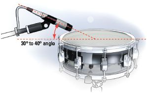 microphone angles for snare