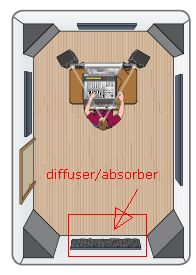 diffuser and absorber