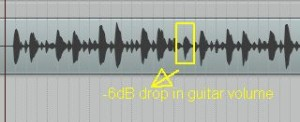 6dB drop in volume