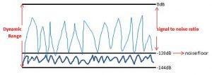Dynamic range 24-bit chart