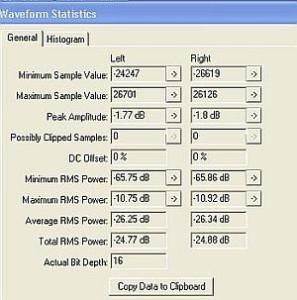 Waveform statistics