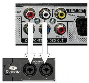 Connecting a DVD player to audio interface
