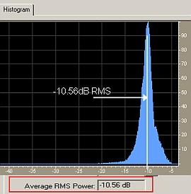 normalized histogram loudness