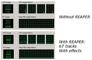 CPU and memory usage of REAPER
